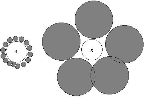 http://en.wikipedia.org/wiki/Image:Ebbinghaus_Illusion.jpg