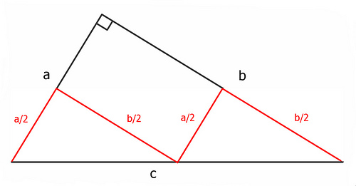 pythagoras disproved - 2