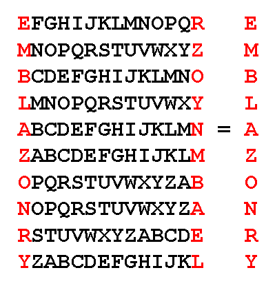 emblazonry lettershift to anagram