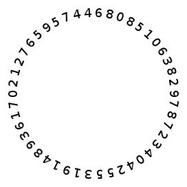 answer wheel