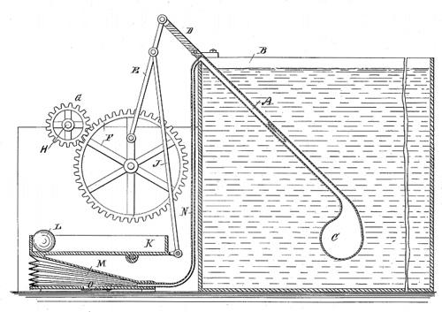 http://www.google.com/patents/about?id=MiNeAAAAEBAJ