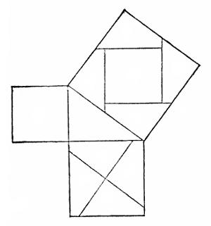 http://books.google.com/books?id=ssEKAAAAIAAJ&pg=PA103&dq=henry+perigal+pythagorean&hl=en&ei=twPNS9qlGoGB8gbJwbzSBA&sa=X&oi=book_result&ct=result&resnum=2&ved=0CDwQ6AEwAQ#v=onepage&q&f=false