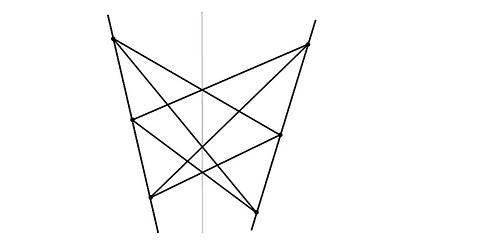 pappus theorem