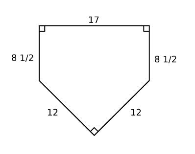 non-euclidean home plate