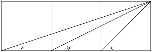 three squares theorem