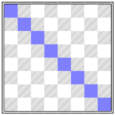 the infected checkerboard