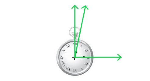 http://www.123rf.com/clipart-vector/watch_movement.html
