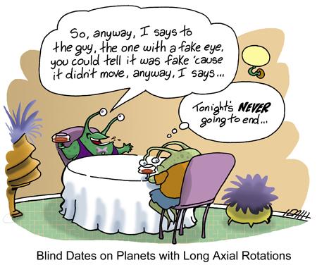 nobrow long axial rotations
