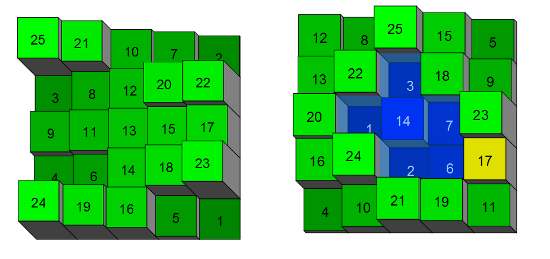 http://commons.wikimedia.org/wiki/File:5x5_Magic_Square_with_zero_water_retention.png