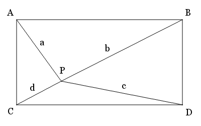 rectangle theorem