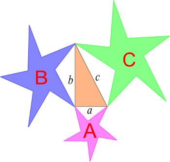 commons.wikimedia.org/wiki/File:Pythagorean_theorem_generalization_4.svg