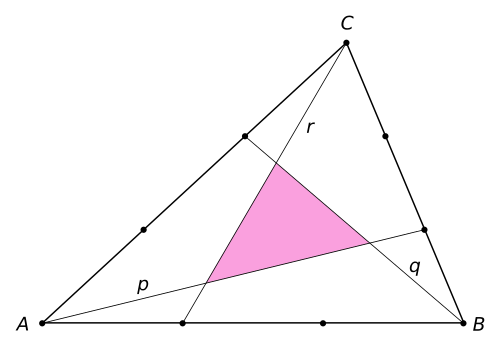 http://commons.wikimedia.org/wiki/File:One-seventh_area_triangle.svg