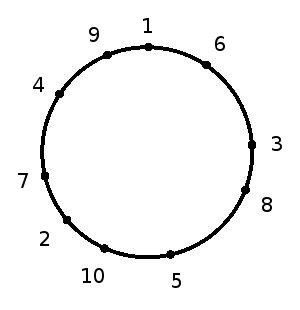 fibonacci circle