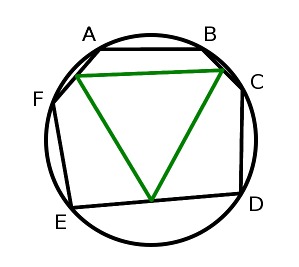 inscribed hexagon theorem