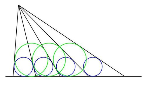 http://commons.wikimedia.org/wiki/File:Incircles.JPG