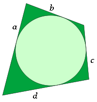 http://commons.wikimedia.org/wiki/File:Tangential_quadrilateral.svg