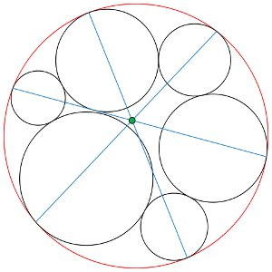 http://en.wikipedia.org/wiki/Seven_circles_theorem