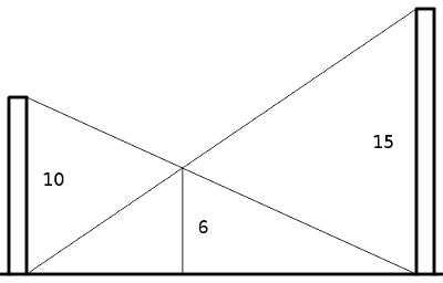 pole position puzzle