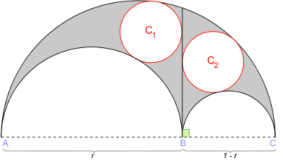 http://commons.wikimedia.org/wiki/File:Archimedes%27_Circles.svg