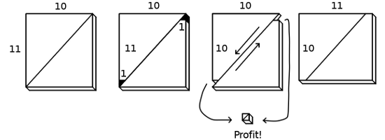 corner market diagram
