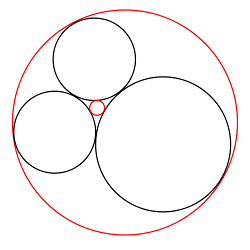 https://commons.wikimedia.org/wiki/File:Descartes_Circles.svg
