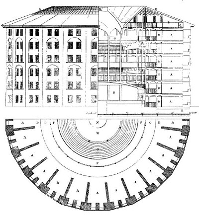 https://commons.wikimedia.org/wiki/File:Panopticon.jpg