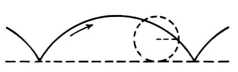https://commons.wikimedia.org/wiki/File:Cycloid_(PSF).png