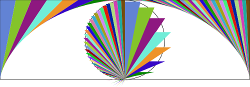 https://commons.wikimedia.org/wiki/File:Mamikon_Cycloid.svg
