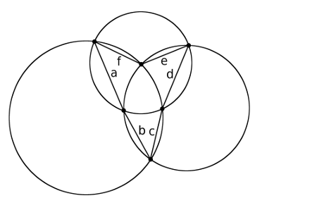 haruki's theorem