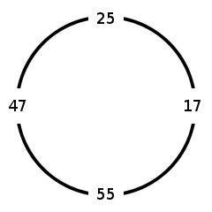http://commons.wikimedia.org/wiki/File:Circle_-_black_simple.svg