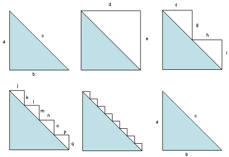 http://commons.wikimedia.org/wiki/Category:Mathematical_paradoxes#mediaviewer/File:Pythagoras_paradox.png