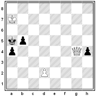 ischty chess problem