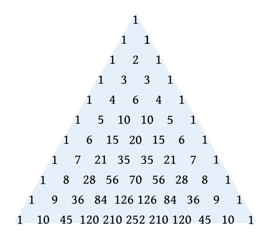 https://commons.wikimedia.org/wiki/File:Tri%C3%A1ngulo_de_Pascal_sin_r%C3%B3tulo.svg