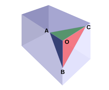 https://commons.wikimedia.org/wiki/File:De_gua_theorem_1.svg