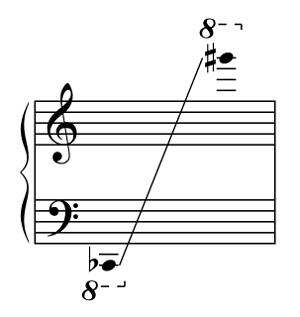 https://pixabay.com/en/music-notes-musical-sheet-music-1007700/