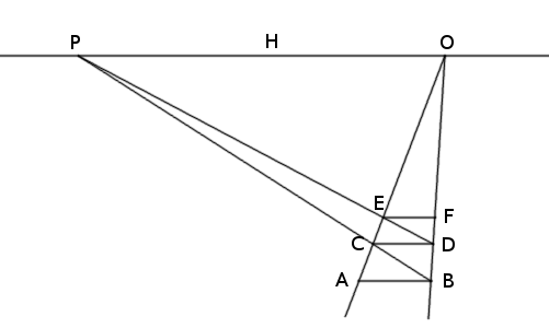 perspective puzzle - solution