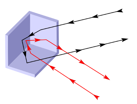 https://commons.wikimedia.org/wiki/File:Corner_reflector.svg