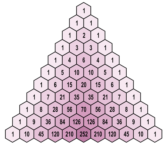 https://commons.wikimedia.org/wiki/File:3-Pascal.png