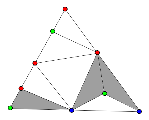 https://commons.wikimedia.org/wiki/File:Sperner2d.svg