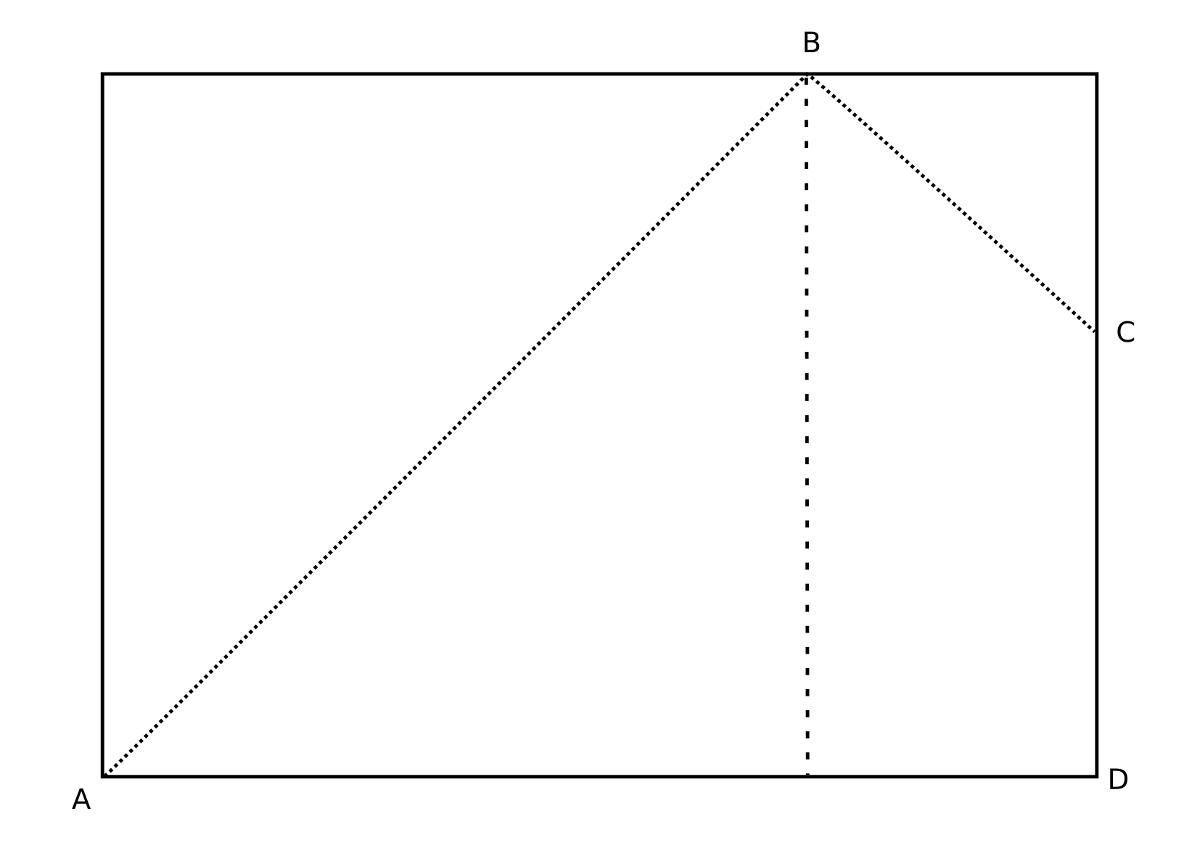 perimeter puzzle