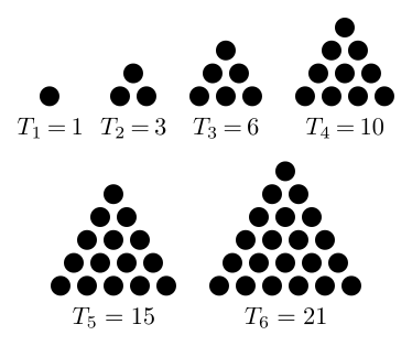 https://commons.wikimedia.org/wiki/File:First_six_triangular_numbers.svg