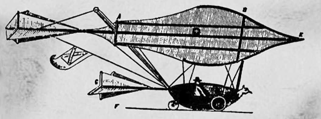 https://commons.wikimedia.org/wiki/File:Governableparachute.jpg
