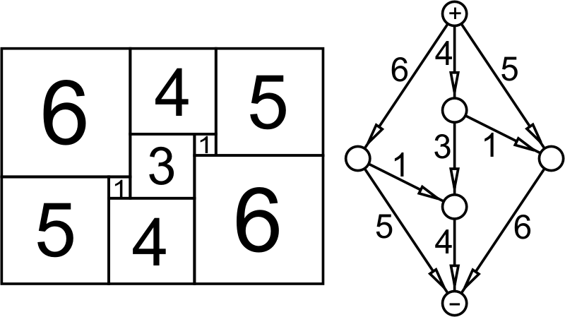 https://commons.wikimedia.org/wiki/File:Smith_diagram.png