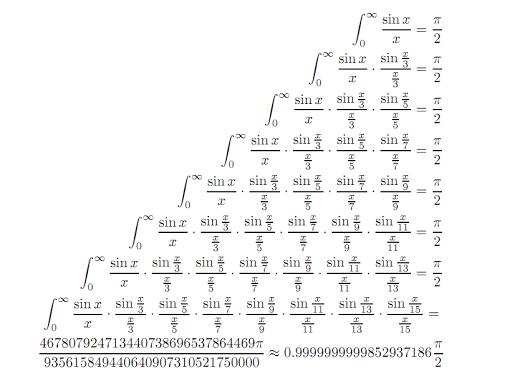 borwein integrals