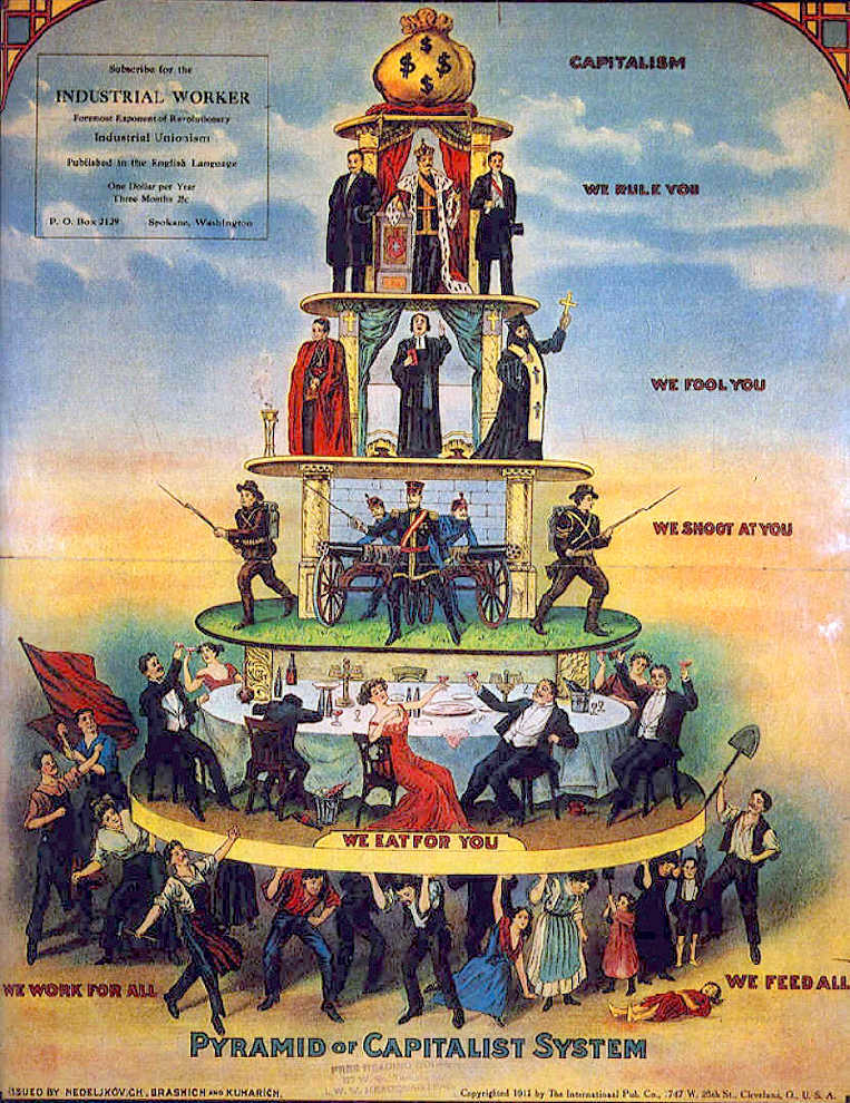 https://commons.wikimedia.org/wiki/File:Pyramid_of_Capitalist_System.jpg