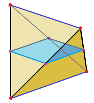 https://commons.wikimedia.org/wiki/File:Regular_tetrahedron_square_cross_section.png