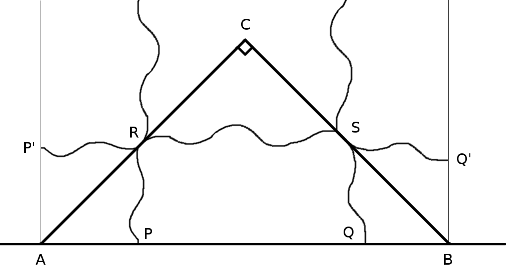 arc puzzle - solution