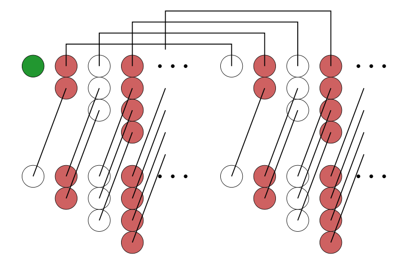 http://commons.wikimedia.org/wiki/File:Pm1234_linearity.png