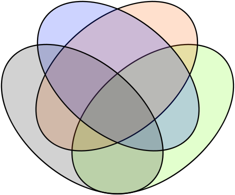 https://commons.wikimedia.org/wiki/File:Venn%27s_four_ellipse_construction.svg