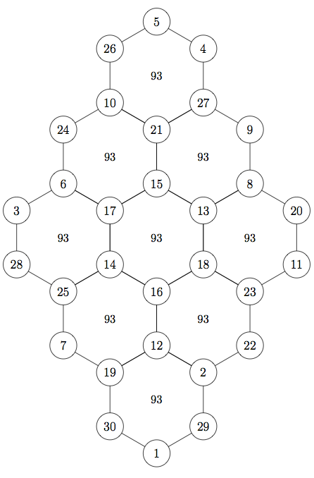 https://commons.wikimedia.org/wiki/File:Hexagonal-tortoise-problem.png